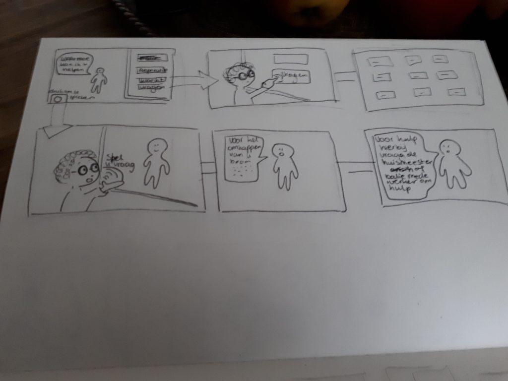 woonstad schetsen 2